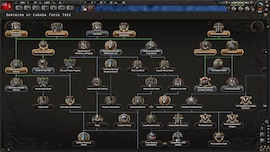 Hearts of Iron IV: Together for Victory DLC Steam Key GLOBAL