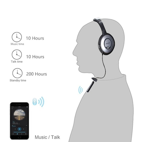 [REYTID] Bose SoundTrue On-Ear & Around-Ear Wireless Bluetooth Converter Cable Lead - iPhone Android Black - photo do producto 1