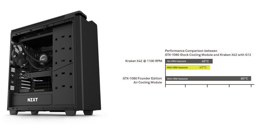 Refrigeration Kit Nzxt Kraken G12